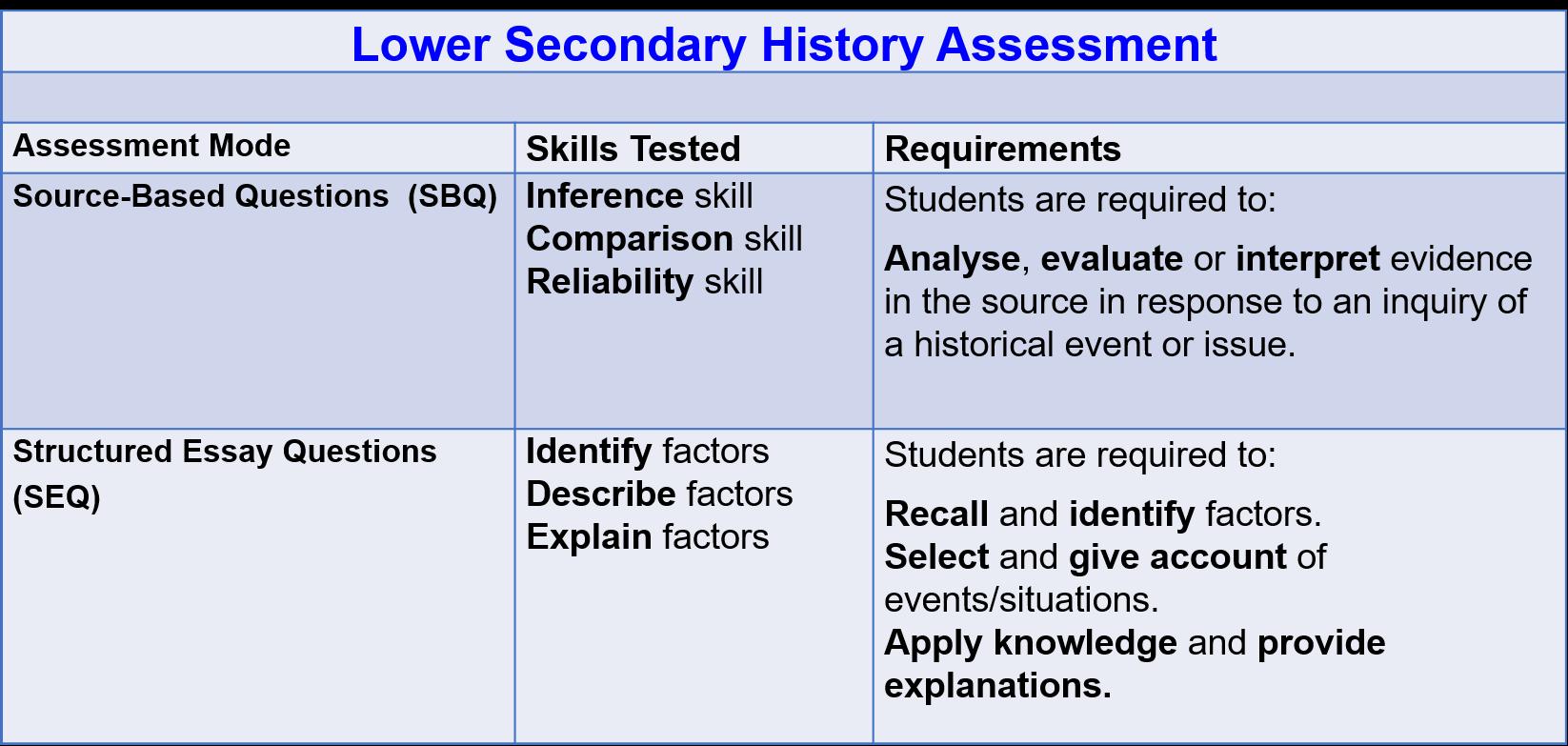 lower sec assessment .jpg