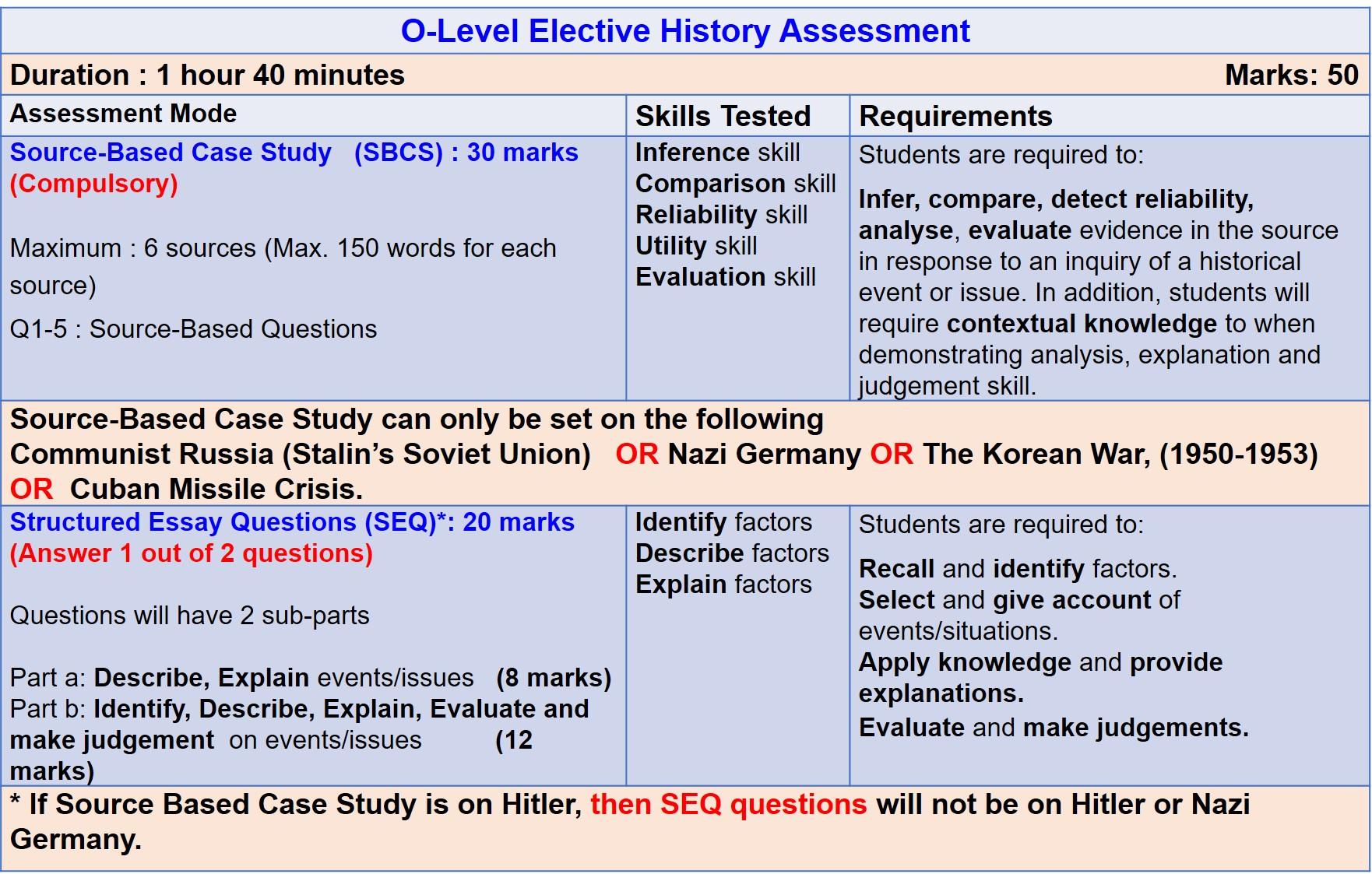 o-level history assessment